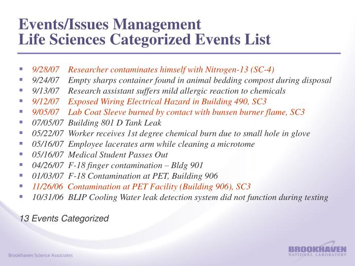 Events/Issues Management