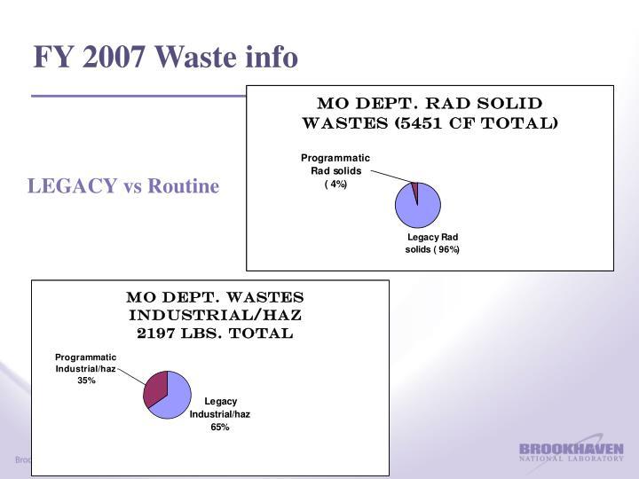 FY 2007 Waste info
