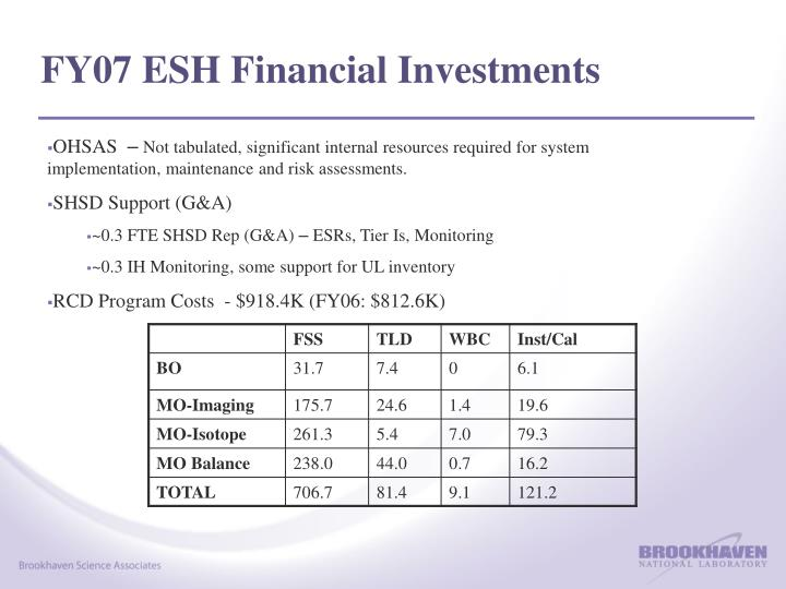 FY07 ESH Financial Investments