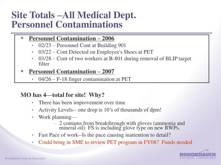 Site Totals –All Medical Dept.