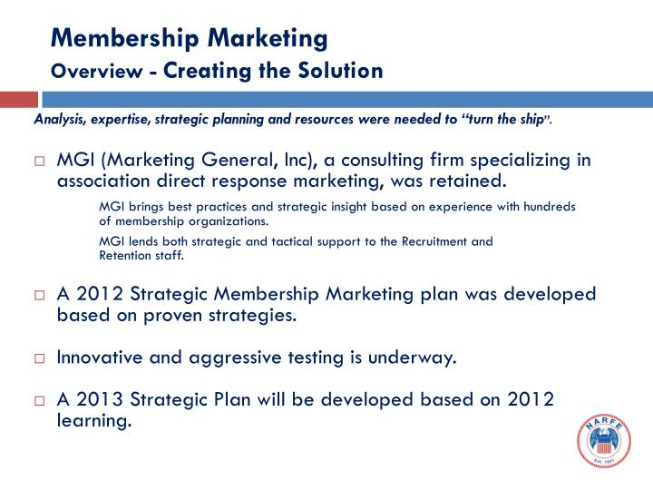Membership marketing overview creating the solution
