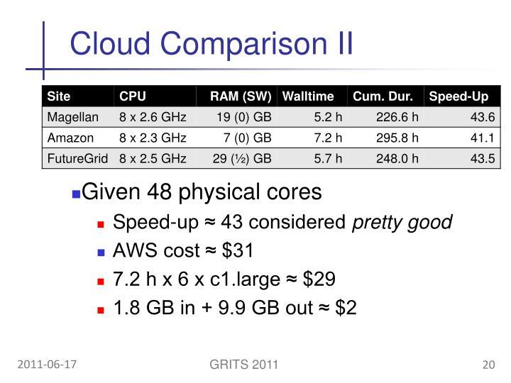 Cloud Comparison II