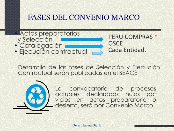 La convocatoria de procesos actuales declarados nulos por vicios en actos preparatorio o desierto, será por Convenio Marco.