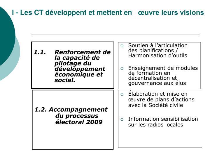 1.1.Renforcement de la capacité de pilotage du développement économique et social.