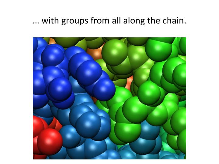 … with groups from all along the chain.
