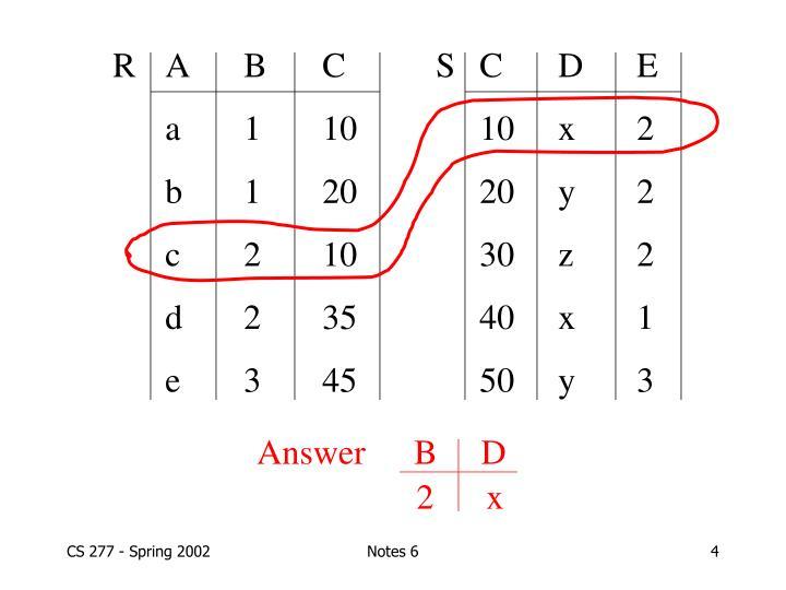 AnswerB     D