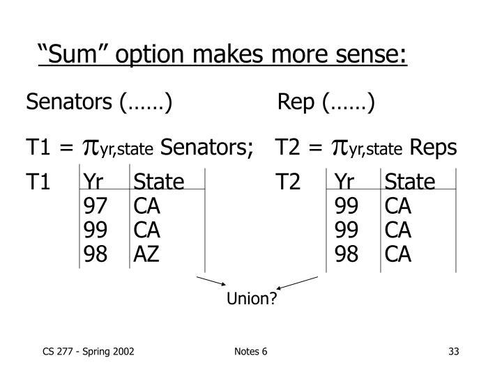 """Sum"" option makes more sense:"