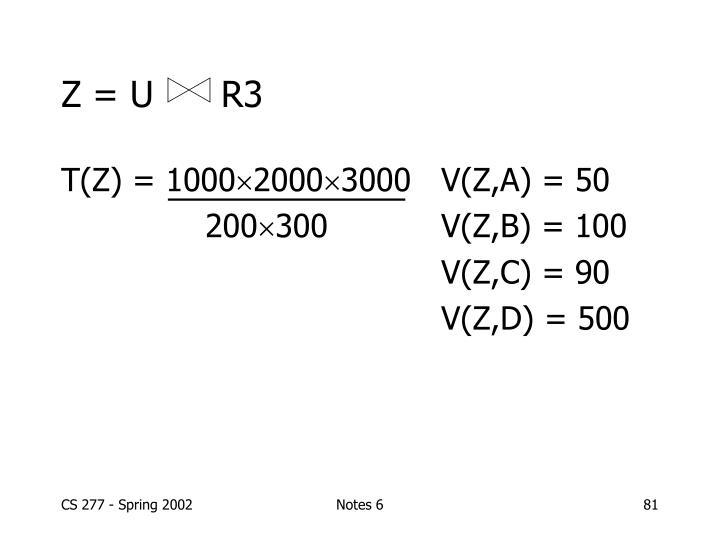 Z = U      R3