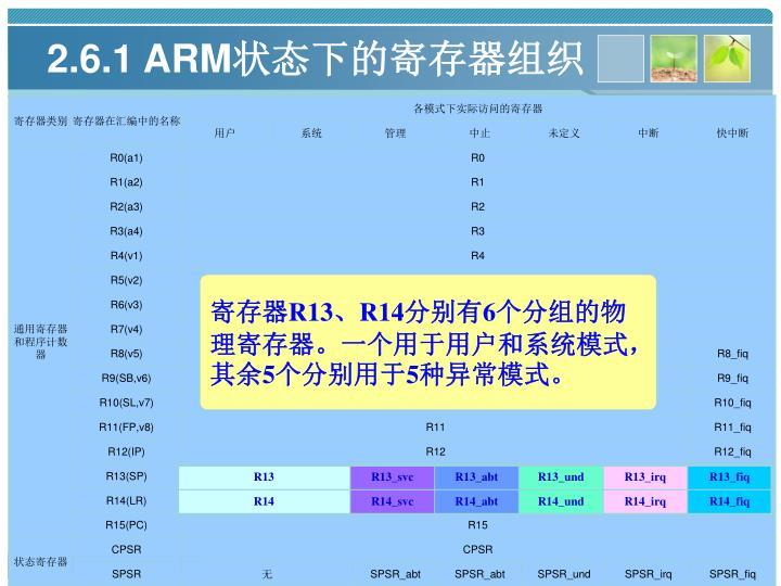 2.6.1 ARM