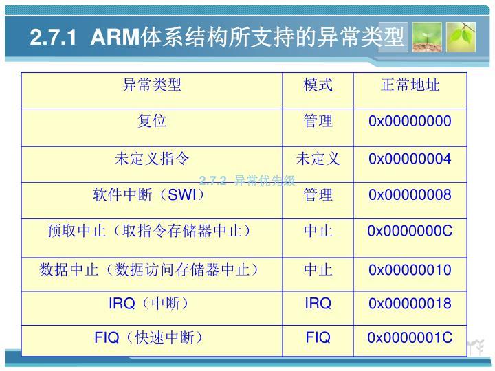 2.7.1  ARM