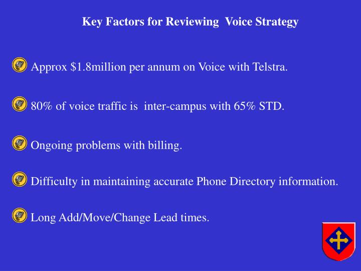 Approx $1.8million per annum on Voice with Telstra.