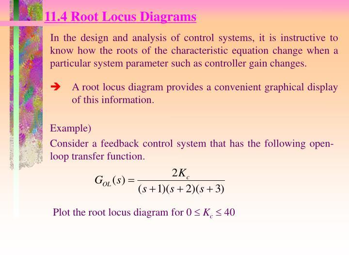 11.4 Root Locus Diagrams