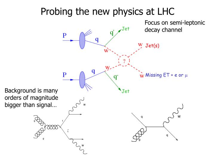Probing the new physics at LHC