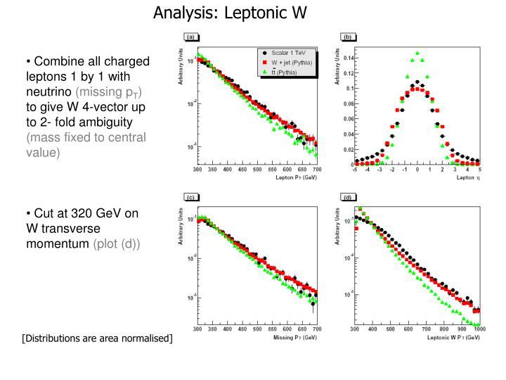 Analysis: Leptonic W
