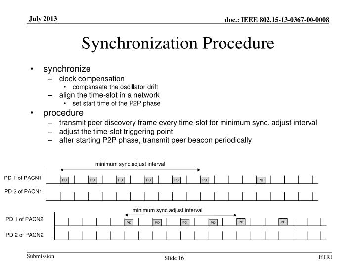 Synchronization Procedure