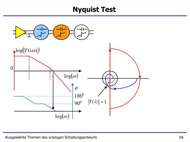 Nyquist Test