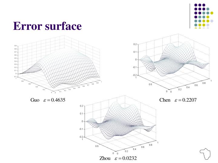 Error surface