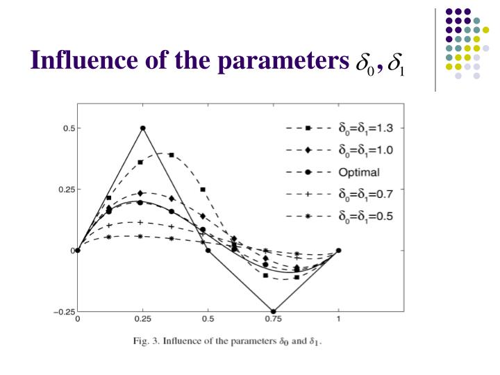 Influence of the parameters    ,