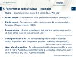 4 performance audits reviews examples