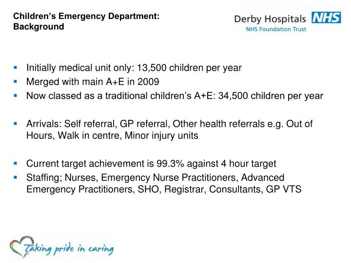 Children s emergency department background