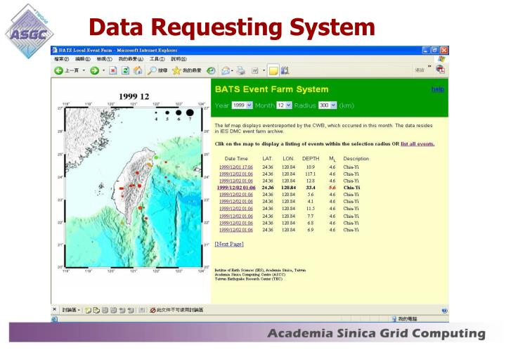 Data Requesting System