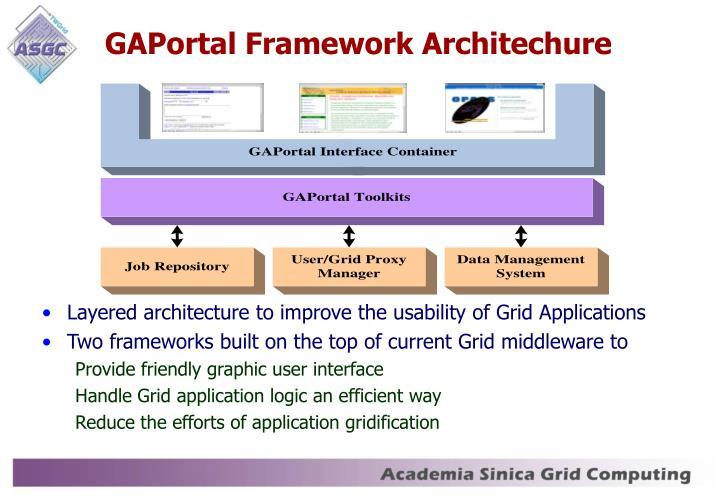 GAPortal Framework Architechure
