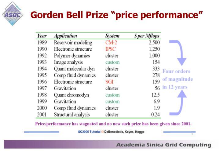 "Gorden Bell Prize ""price performance"""