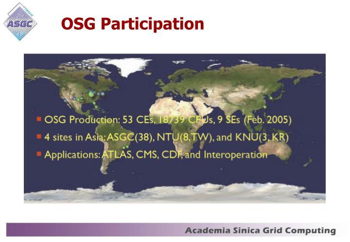 OSG Participation