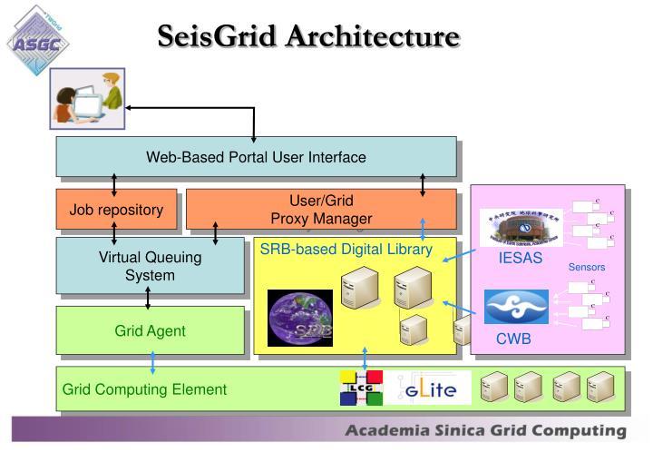 Web-Based Portal User Interface