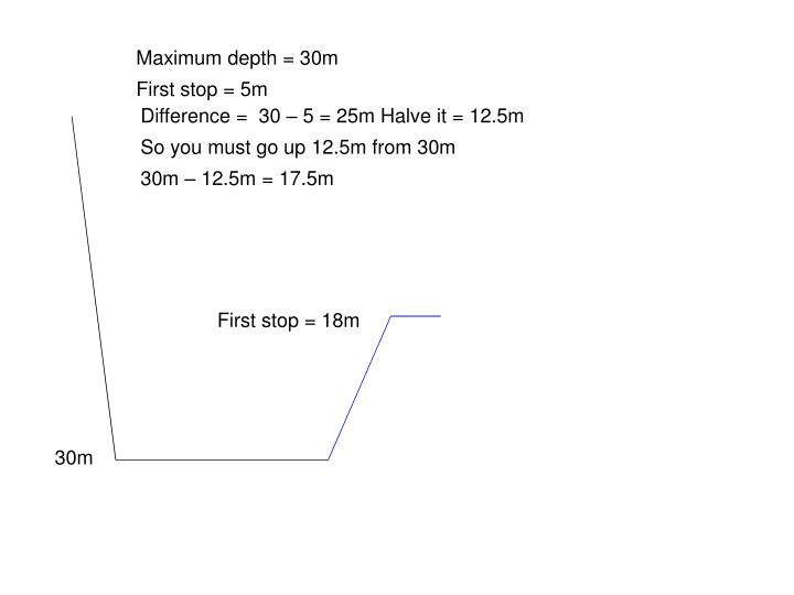 Maximum depth = 30m
