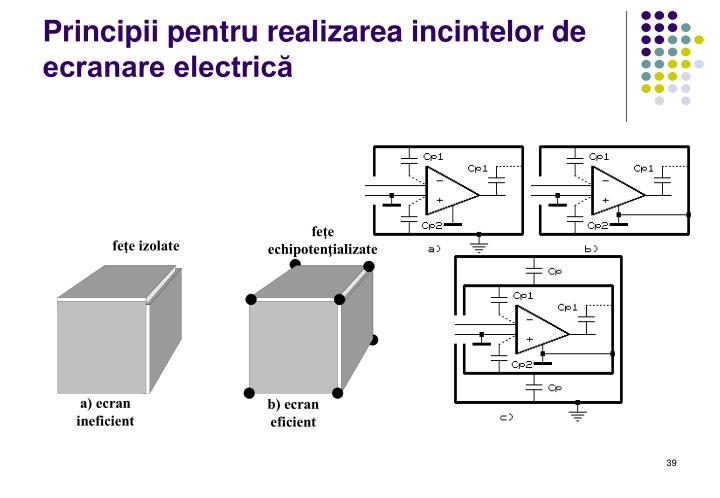 Principii pentru realizarea incintelor de ecranare electrică