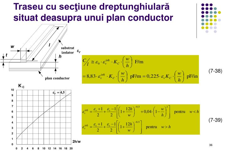 Traseu cu secţiune dreptunghiulară situat deasupra unui plan conductor