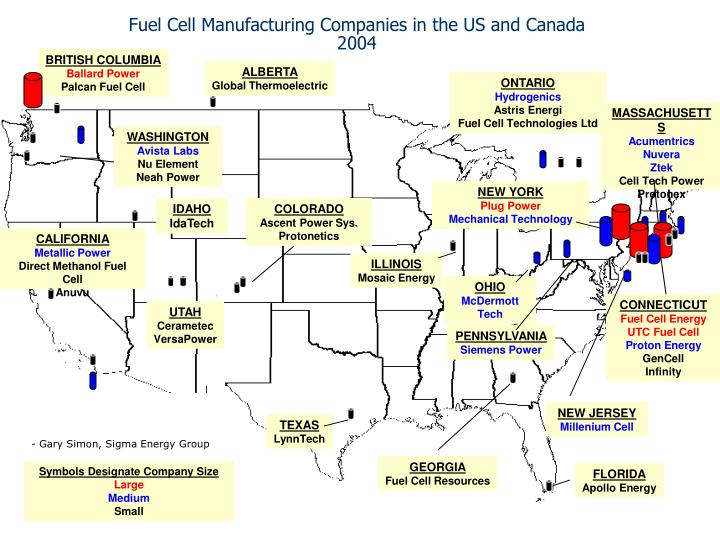 Fuel Cell Manufacturing Companies in the US and Canada