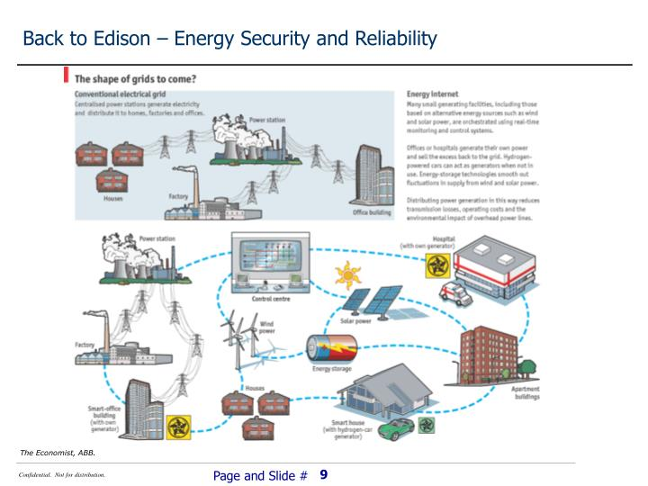 Back to Edison – Energy Security and Reliability