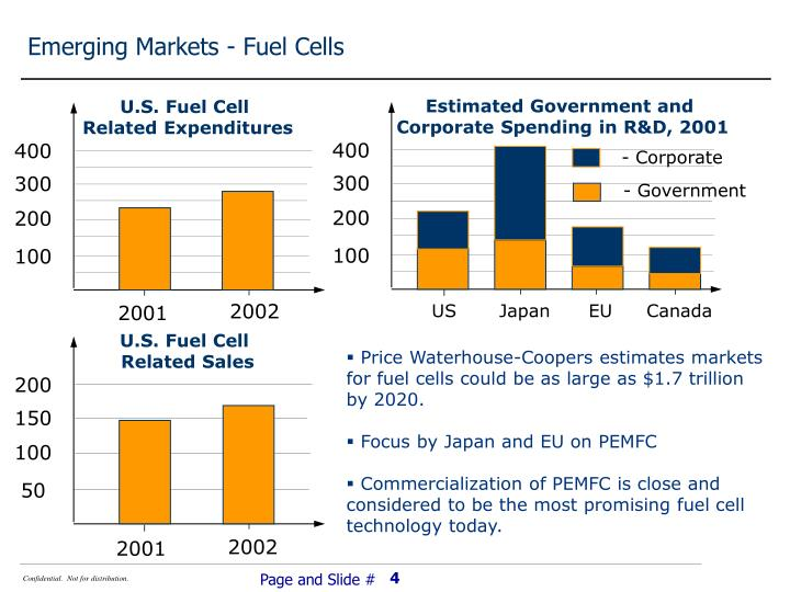 U.S. Fuel Cell
