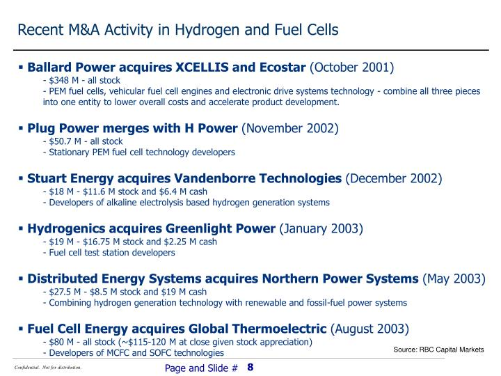 Recent M&A Activity in Hydrogen and Fuel Cells