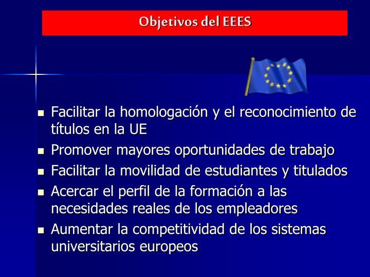 Objetivos del EEES