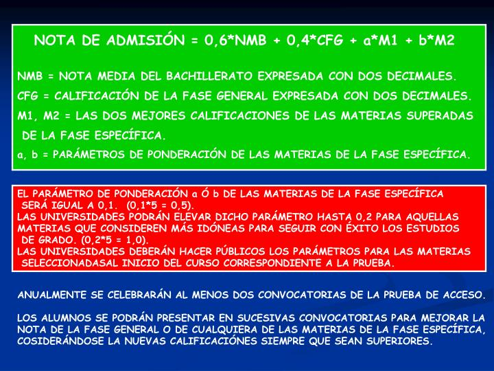 NOTA DE ADMISIÓN = 0,6*NMB + 0,4*CFG + a*M1 + b*M2