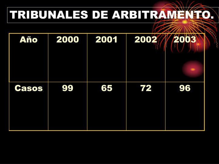 TRIBUNALES DE ARBITRAMENTO.