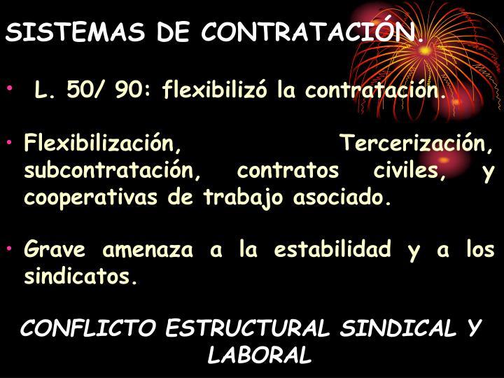 SISTEMAS DE CONTRATACIÓN.