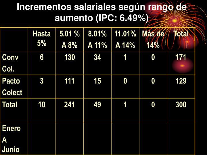 Incrementos salariales según rango de aumento (IPC: 6.49%)