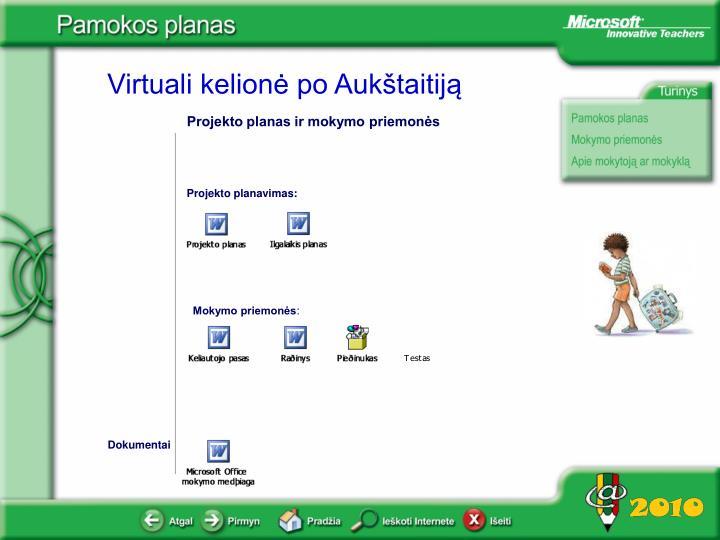 Projekto planas ir mokymo priemonės