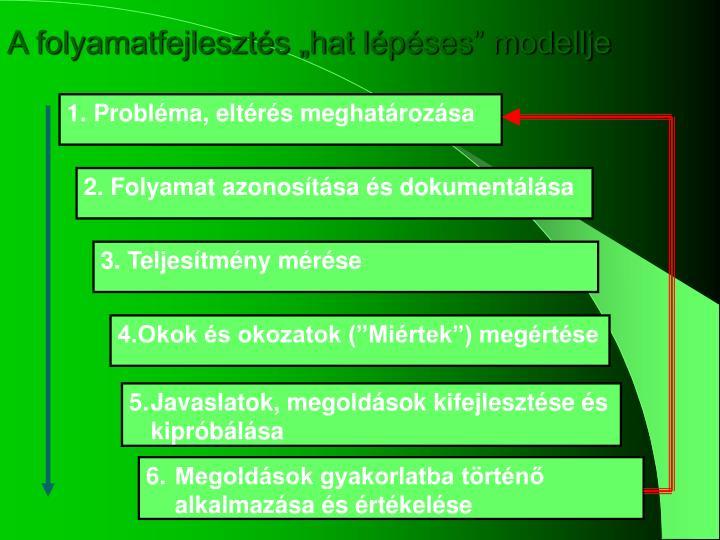"""A folyamatfejlesztés """"hat lépéses"""" modellje"""