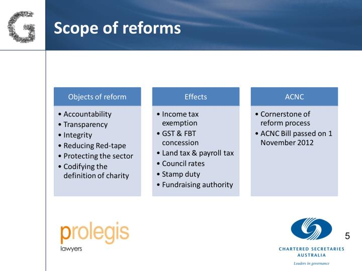 Scope of reforms