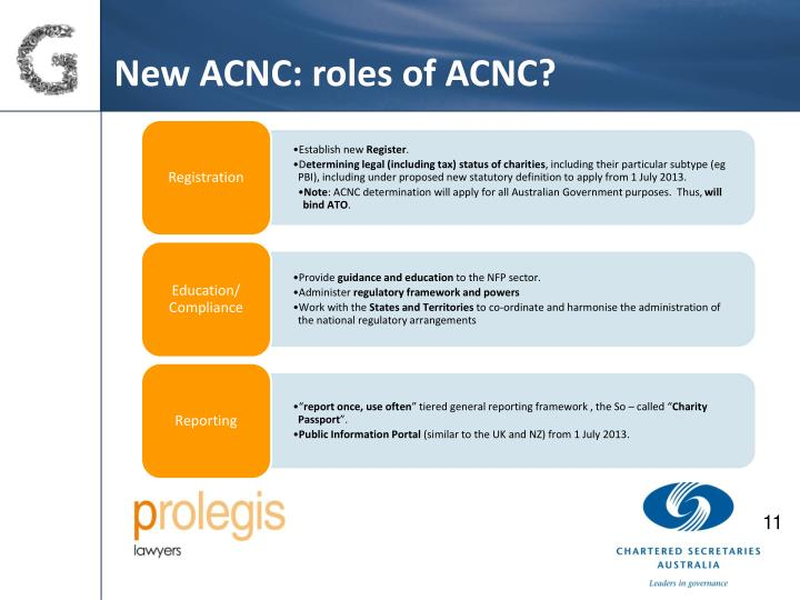 New ACNC: roles of ACNC?