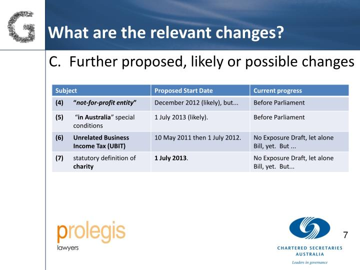 What are the relevant changes?