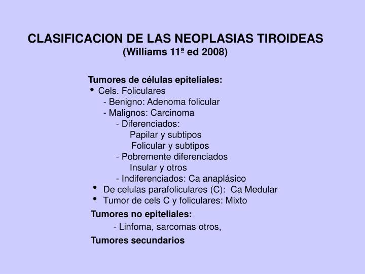CLASIFICACION DE LAS NEOPLASIAS TIROIDEAS