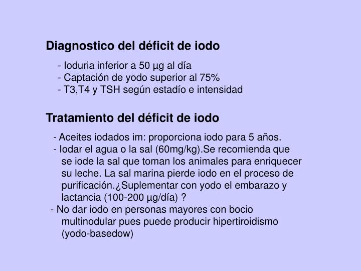 Diagnostico del déficit de iodo