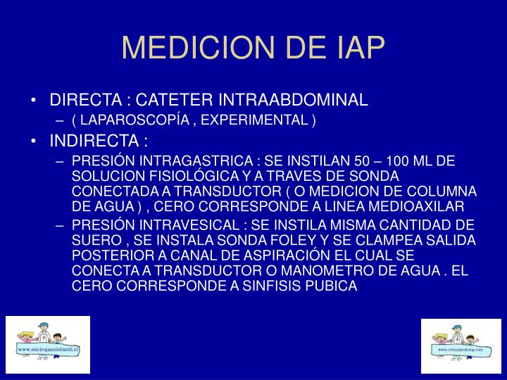MEDICION DE IAP