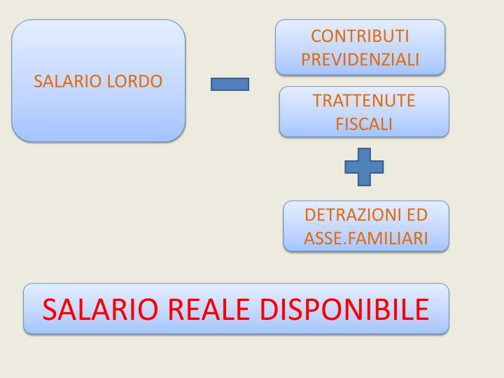 SALARIO LORDO